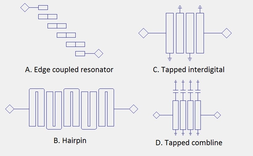 Figure 1-alternative-pure-bandpass- topologies.jpg