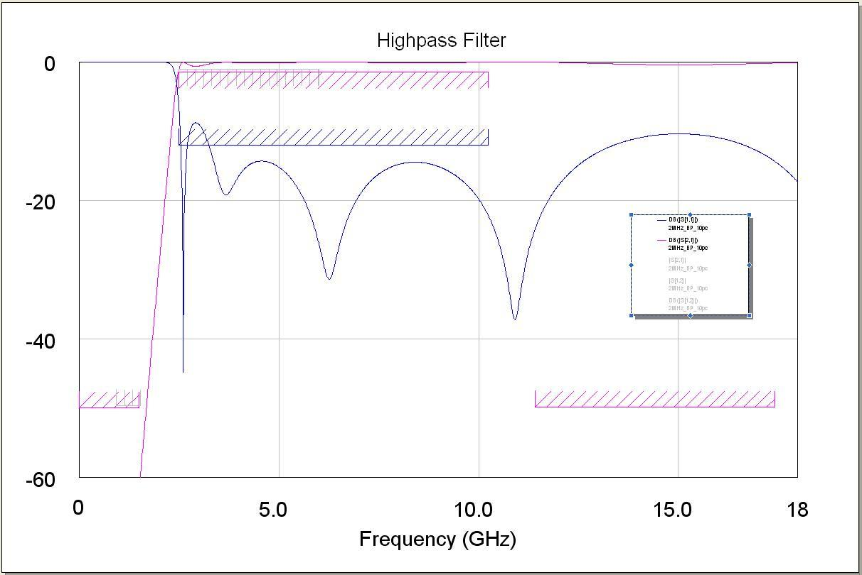Figure 5-four-pole-filter.jpg