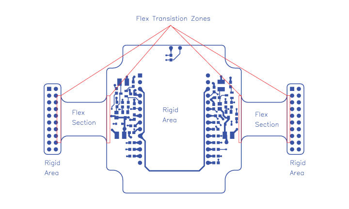 CAD drawing of Via to Flex Transistion Location