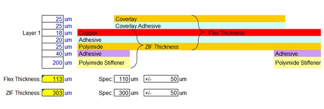 2-Layer Flex Circuit Stackup with ZIF Contacts