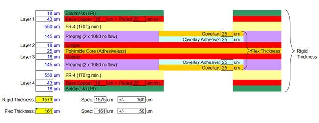 4-Layer Rigid-Flex Circuit Stackup