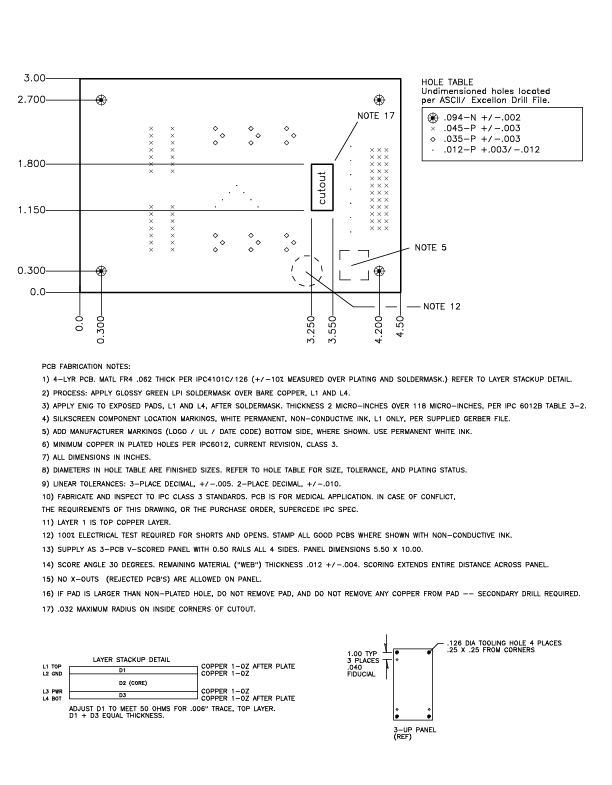 Example of Fabrication Notes in Drawing