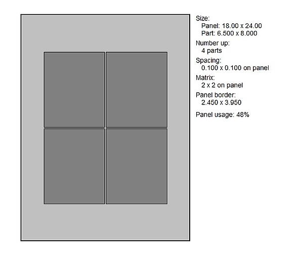 PCB Panel Array with Routed Edges