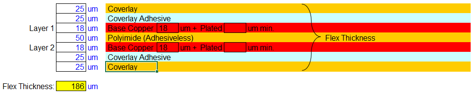 2-layer microstrip flex PCB construction.