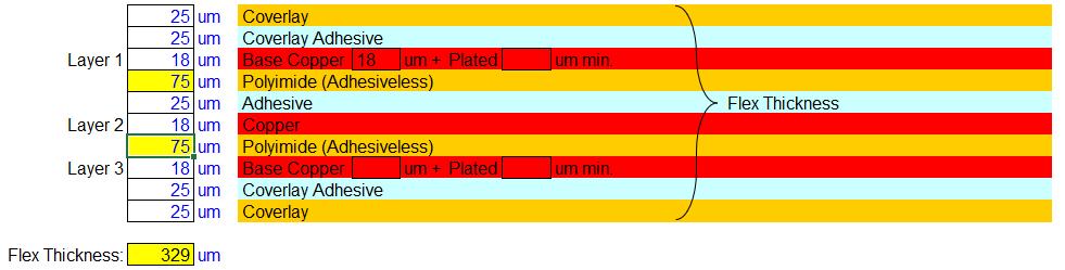 3-layer stripline flex PCB construction.