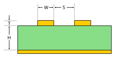 Example of edge coupled embedded microstrip