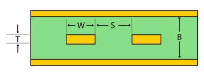 Example of a edge coupled stripline