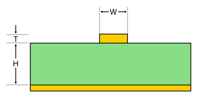 Example of a embedded microstrip