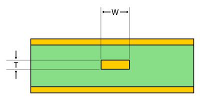 Example of a symmetrical stripline