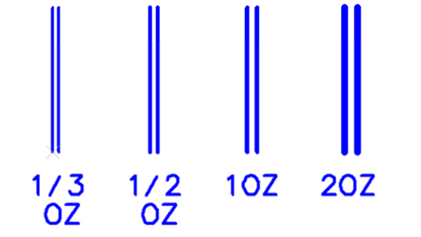 Example of trace widths and spacing