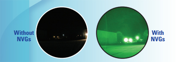 Example of view without and with NVGs.