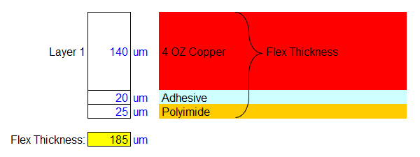 Example of a flex circuit with adhesive layer